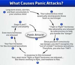 what-causes-panic-attacks